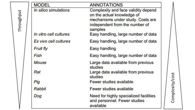 Journal of Unexplored Medical Data
