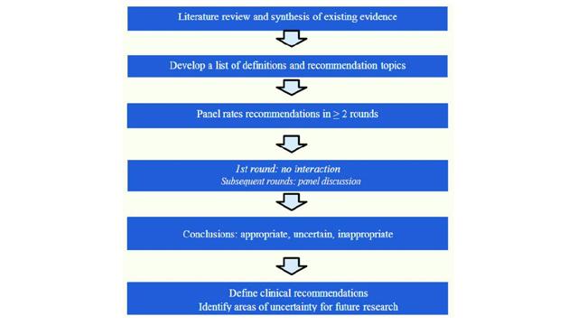 Neuroimmunology and Neuroinflammation